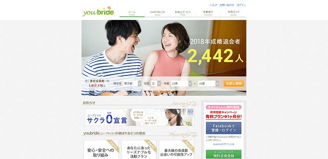 既婚者のいないマッチングアプリユーブライド